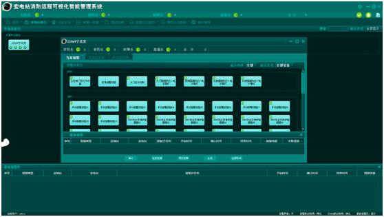 MW-SFP200远程集中监控平台